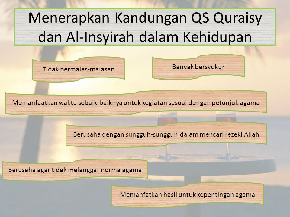 Menerapkan Kandungan QS Quraisy dan Al-Insyirah dalam Kehidupan