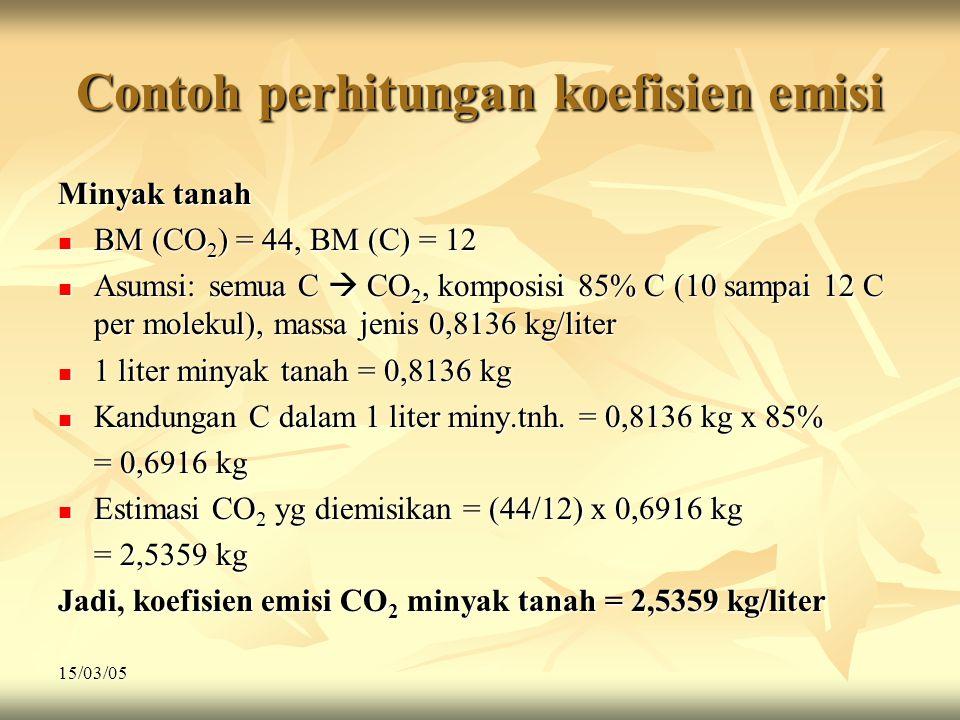 Contoh perhitungan koefisien emisi