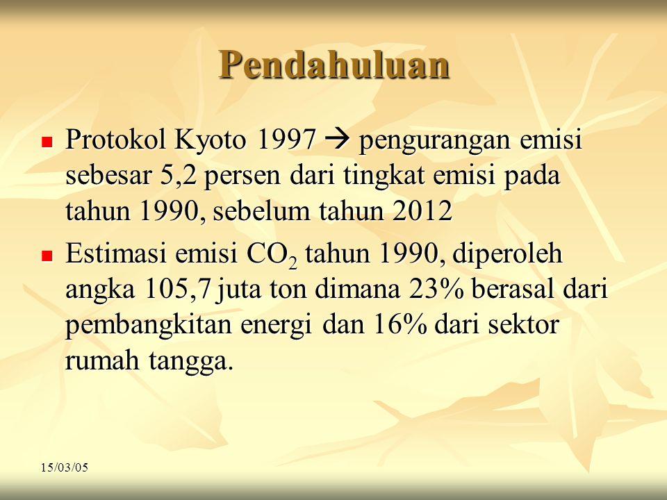 Pendahuluan Protokol Kyoto 1997  pengurangan emisi sebesar 5,2 persen dari tingkat emisi pada tahun 1990, sebelum tahun 2012.