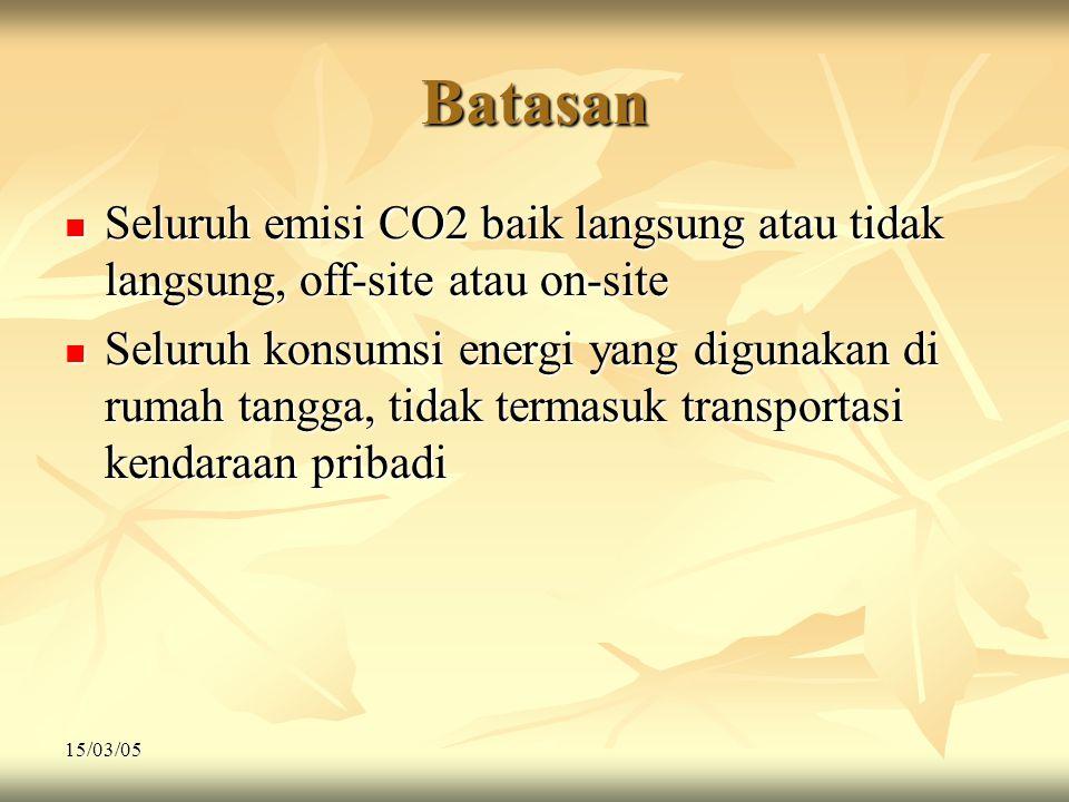Batasan Seluruh emisi CO2 baik langsung atau tidak langsung, off-site atau on-site.