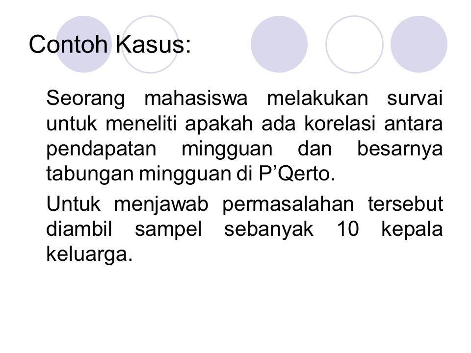 Contoh Kasus: