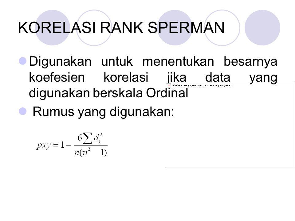 KORELASI RANK SPERMAN Digunakan untuk menentukan besarnya koefesien korelasi jika data yang digunakan berskala Ordinal.