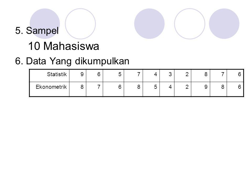 10 Mahasiswa 5. Sampel 6. Data Yang dikumpulkan Statistik 9 6 5 7 4 3