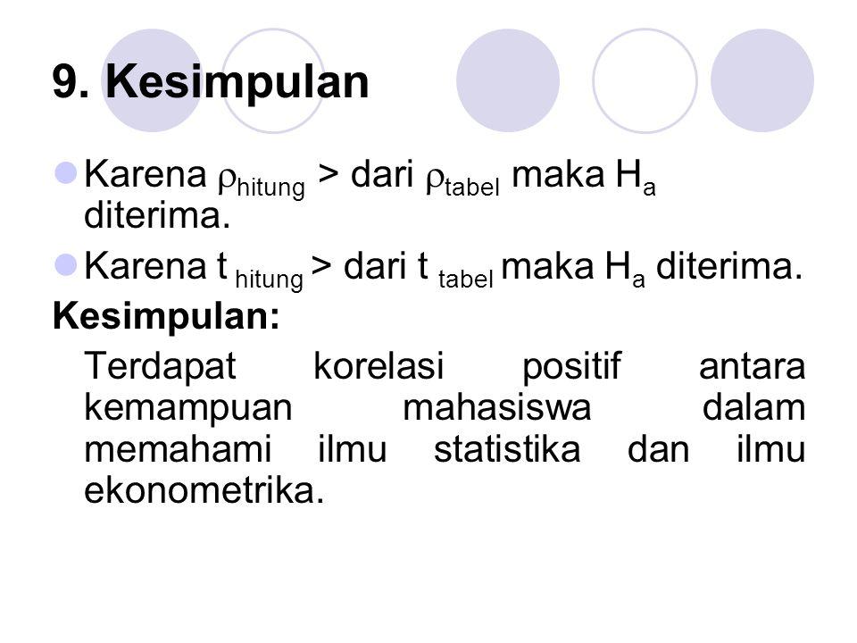9. Kesimpulan Karena hitung > dari tabel maka Ha diterima.