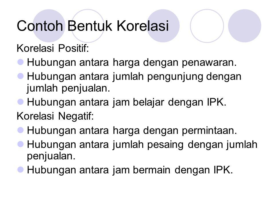 Contoh Bentuk Korelasi