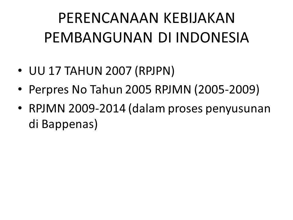 PERENCANAAN KEBIJAKAN PEMBANGUNAN DI INDONESIA