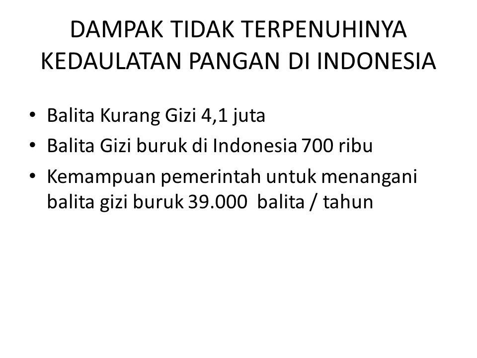 DAMPAK TIDAK TERPENUHINYA KEDAULATAN PANGAN DI INDONESIA