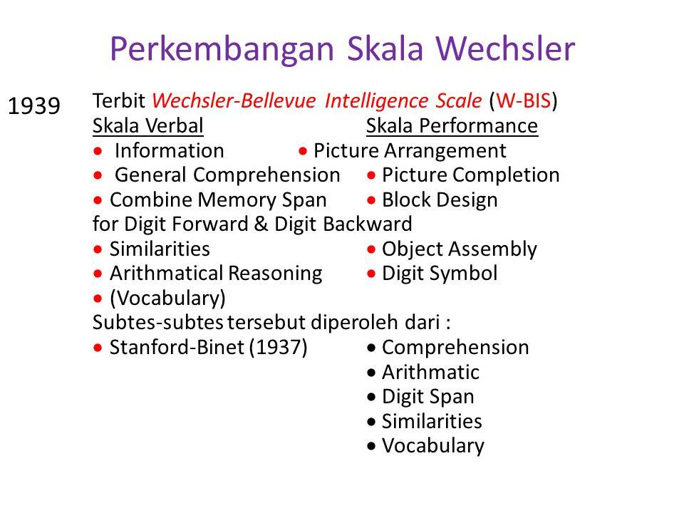 Perkembangan Skala Wechsler