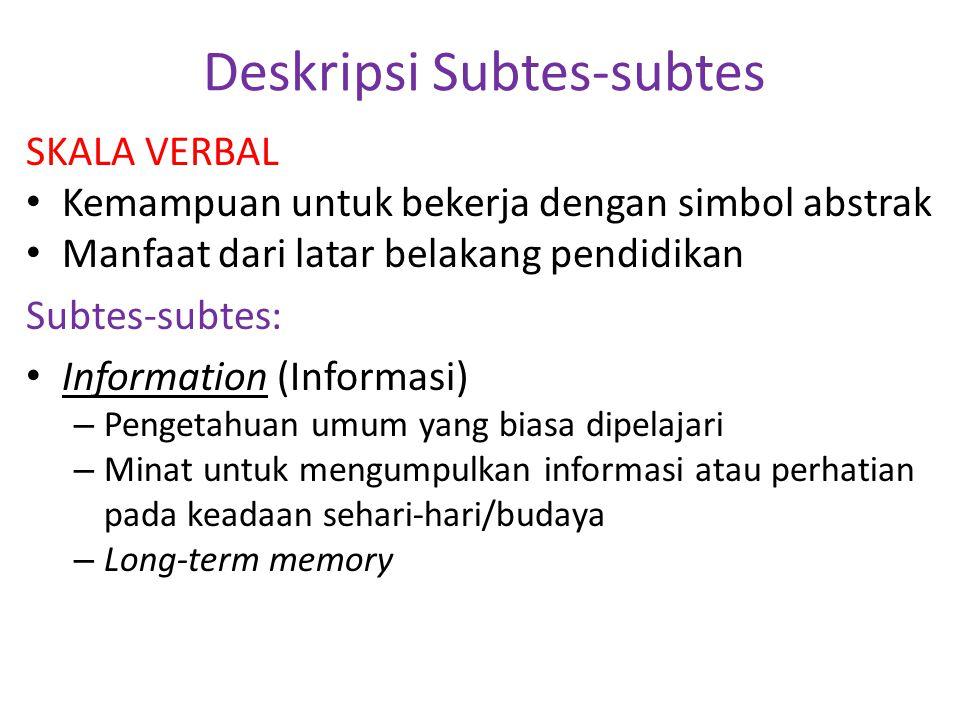 Deskripsi Subtes-subtes