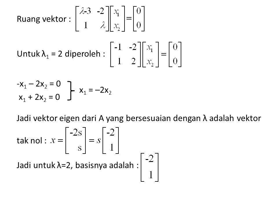 Ruang vektor : Untuk λ1 = 2 diperoleh : -x1 – 2x2 = 0. x1 + 2x2 = 0. Jadi vektor eigen dari A yang bersesuaian dengan λ adalah vektor tak nol :