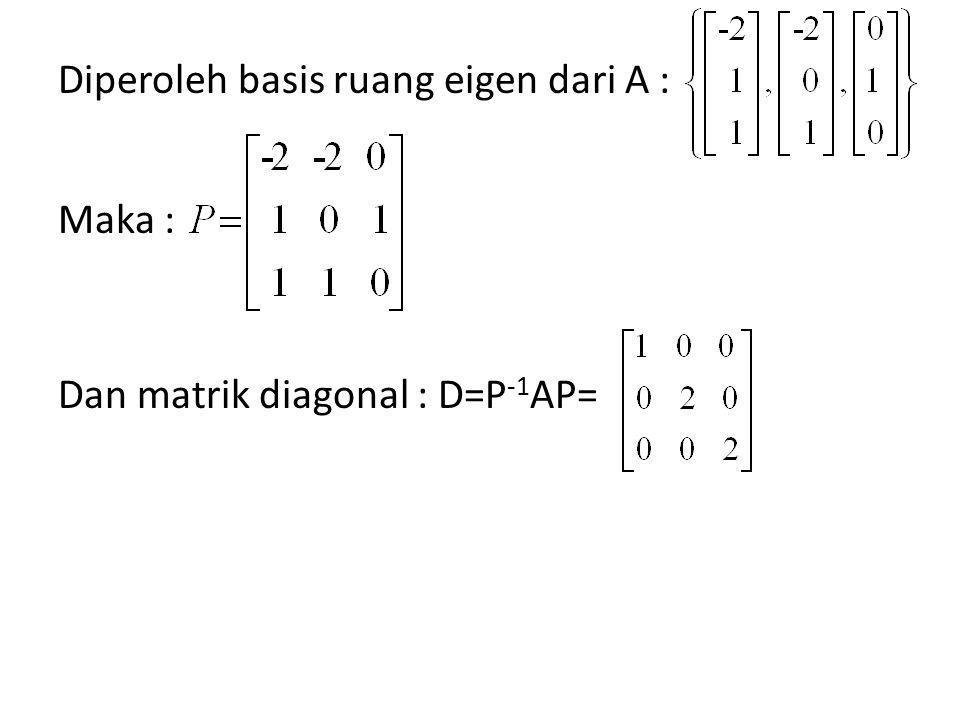 Diperoleh basis ruang eigen dari A :