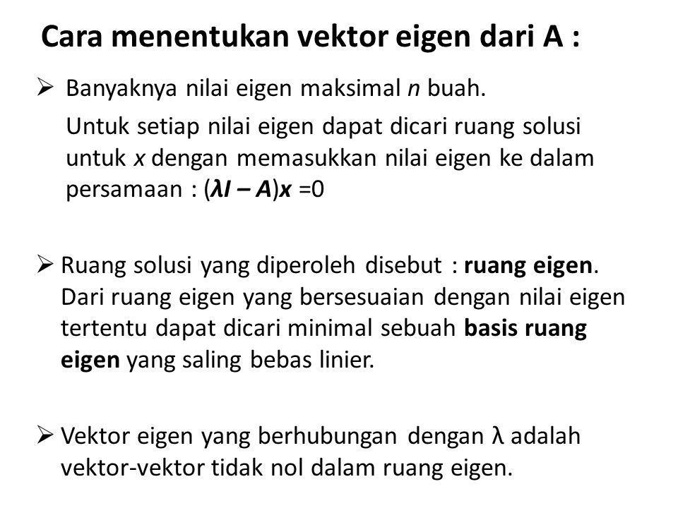 Cara menentukan vektor eigen dari A :