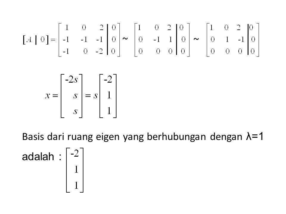 ~ Basis dari ruang eigen yang berhubungan dengan λ=1 adalah :