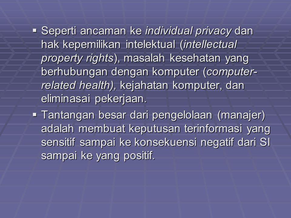 Seperti ancaman ke individual privacy dan hak kepemilikan intelektual (intellectual property rights), masalah kesehatan yang berhubungan dengan komputer (computer-related health), kejahatan komputer, dan eliminasai pekerjaan.