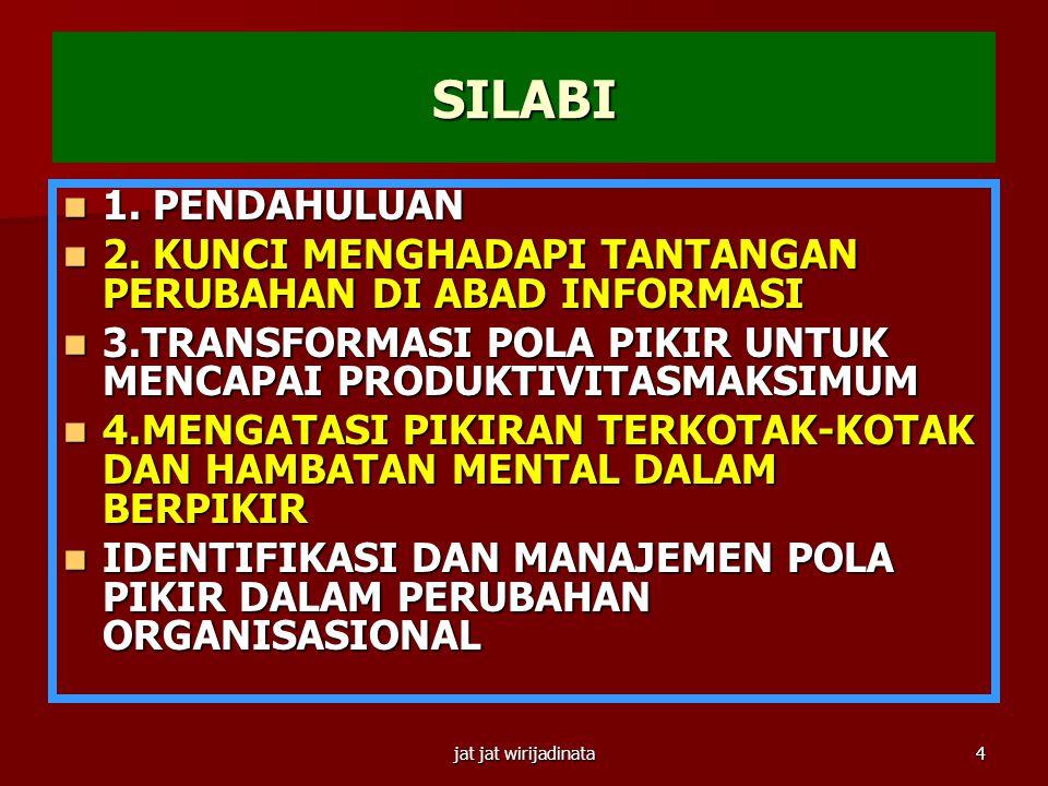 SILABI 1. PENDAHULUAN. 2. KUNCI MENGHADAPI TANTANGAN PERUBAHAN DI ABAD INFORMASI. 3.TRANSFORMASI POLA PIKIR UNTUK MENCAPAI PRODUKTIVITASMAKSIMUM.