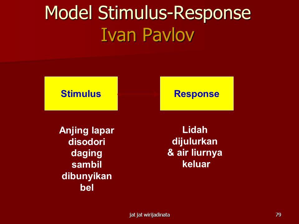 Model Stimulus-Response Ivan Pavlov