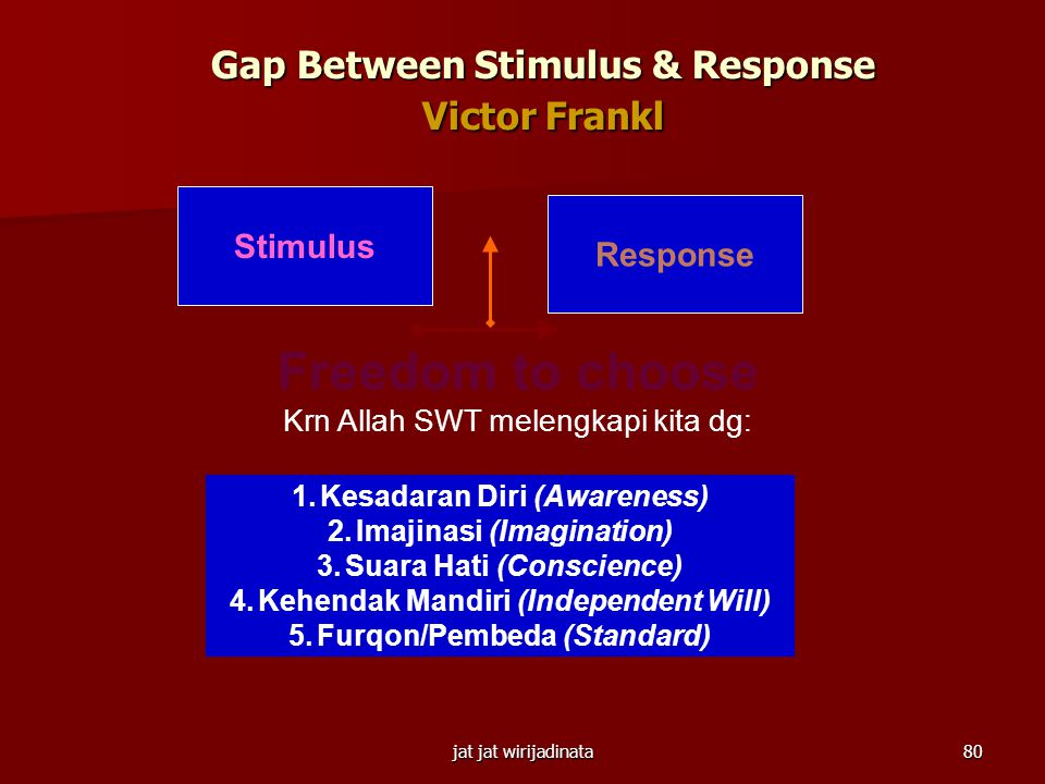 Gap Between Stimulus & Response Victor Frankl