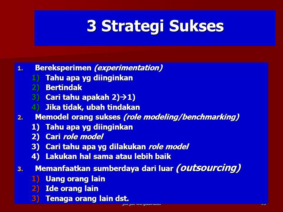 3 Strategi Sukses Bereksperimen (experimentation)