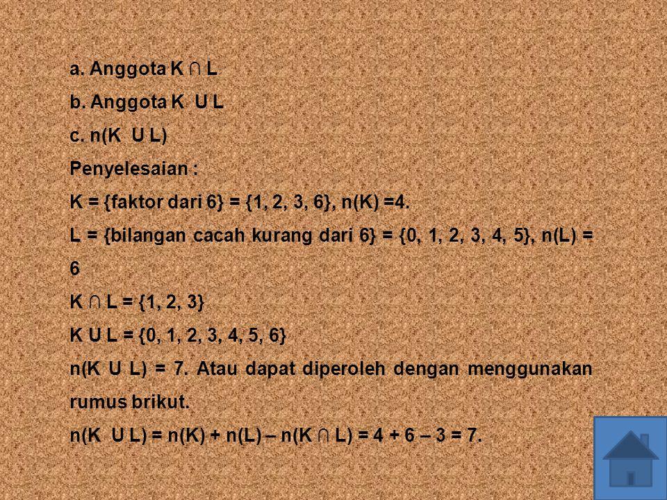 a. Anggota K ∩ L b. Anggota K U L. c. n(K U L) Penyelesaian : K = {faktor dari 6} = {1, 2, 3, 6}, n(K) =4.