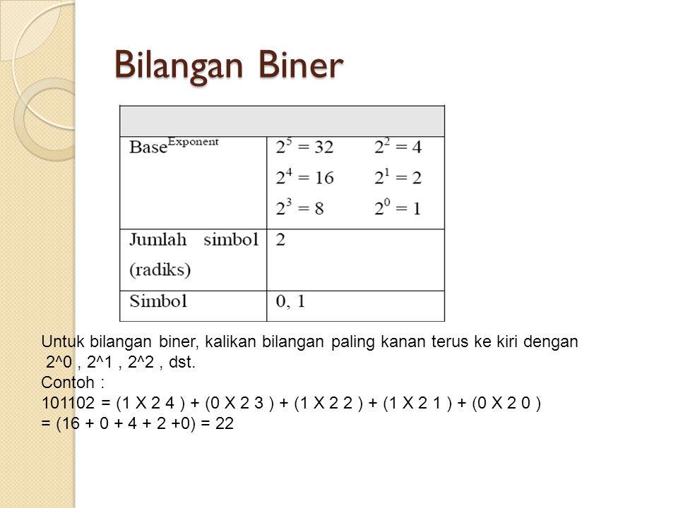 Bilangan Biner Untuk bilangan biner, kalikan bilangan paling kanan terus ke kiri dengan. 2^0 , 2^1 , 2^2 , dst.