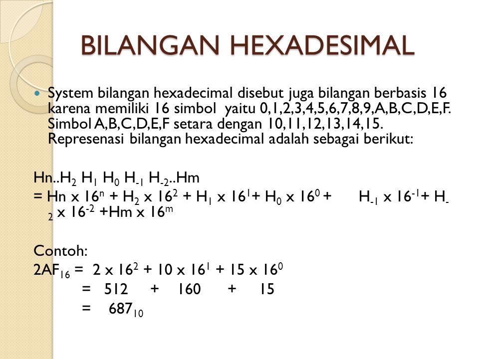 BILANGAN HEXADESIMAL