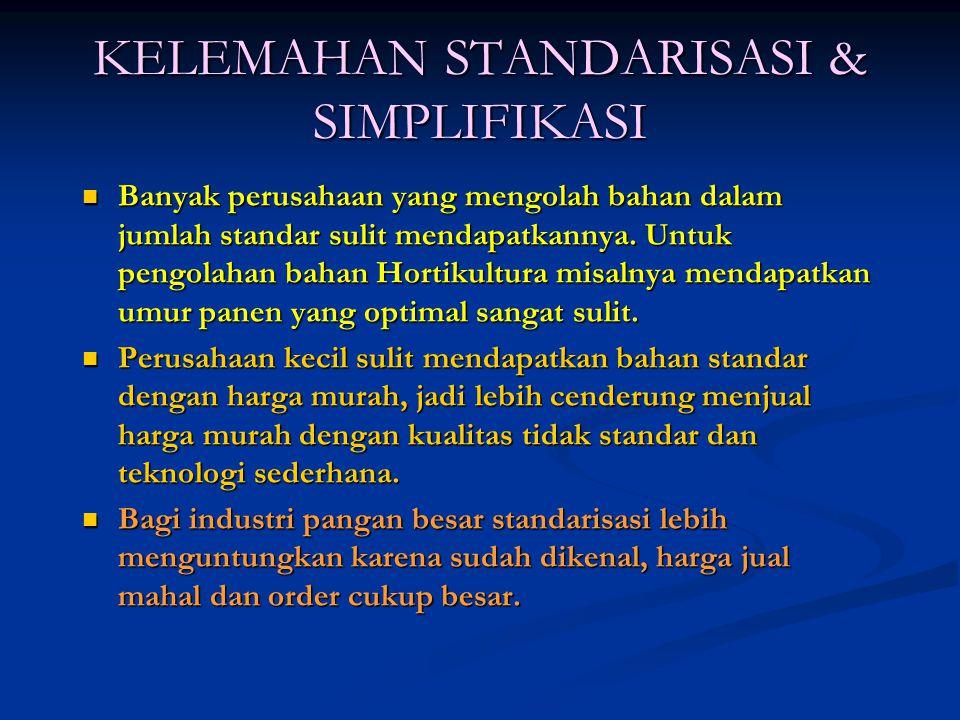 KELEMAHAN STANDARISASI & SIMPLIFIKASI