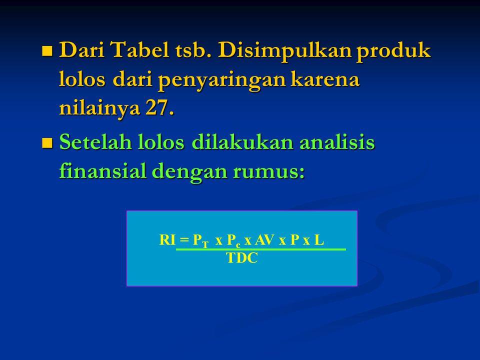 Setelah lolos dilakukan analisis finansial dengan rumus: