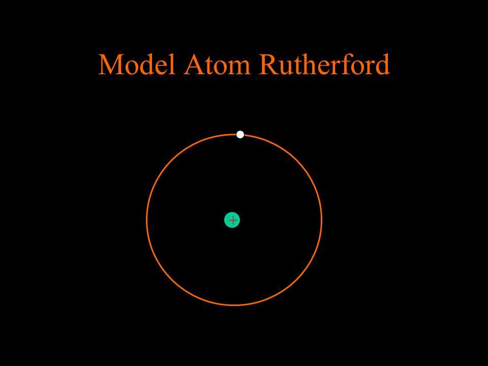 Model Atom Rutherford Model Atom Rutherford +