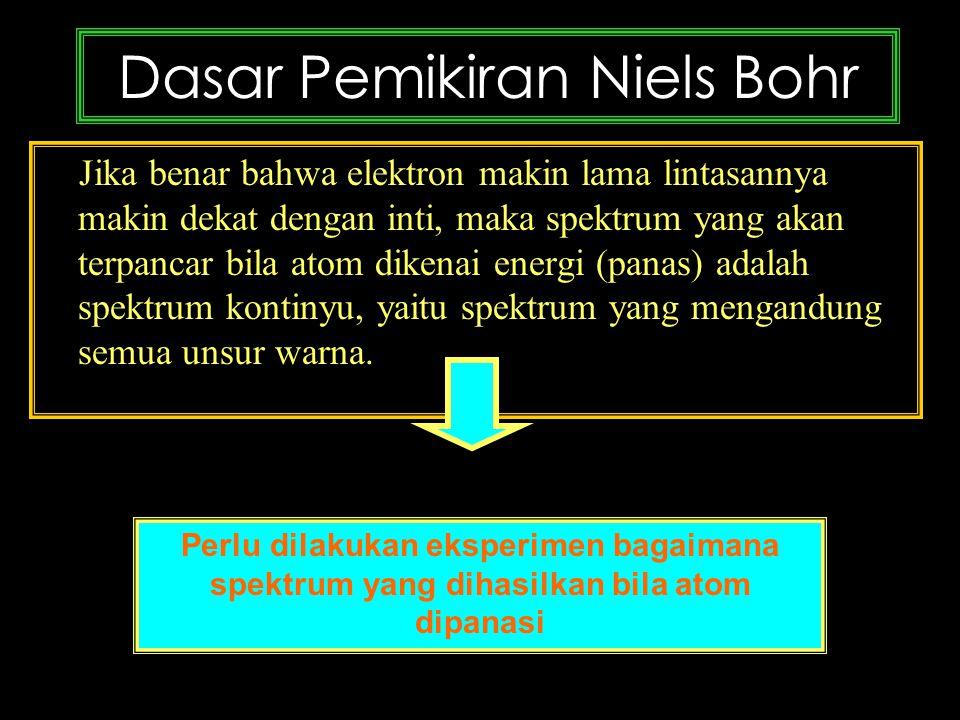 Dasar Pemikiran Niels Bohr