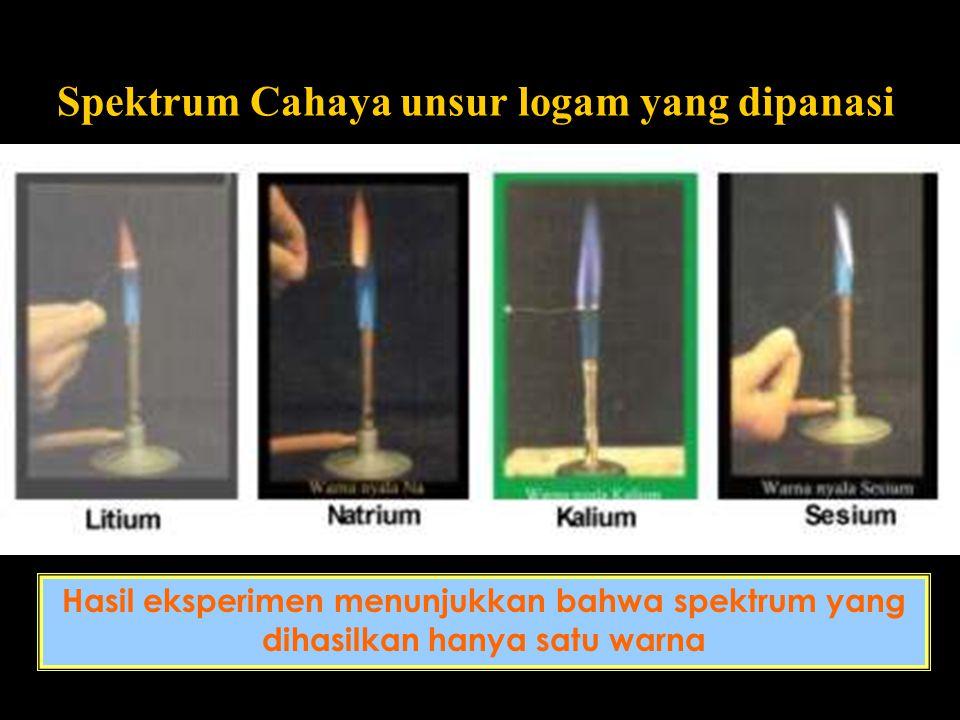 Spektrum Cahaya unsur logam yang dipanasi
