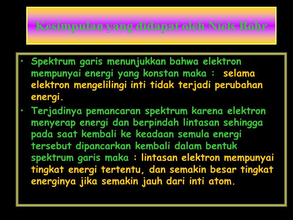 Kesimpulan yang didapat oleh Niels Bohr
