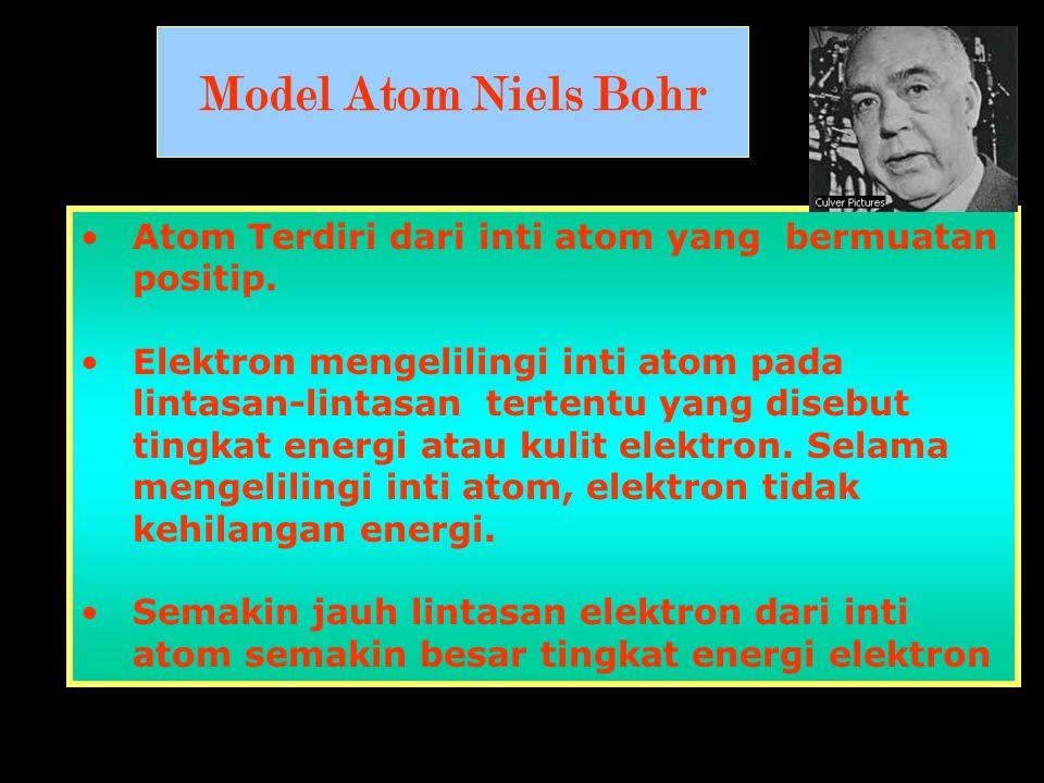 Model Atom Niels Bohr Atom Terdiri dari inti atom yang bermuatan positip.