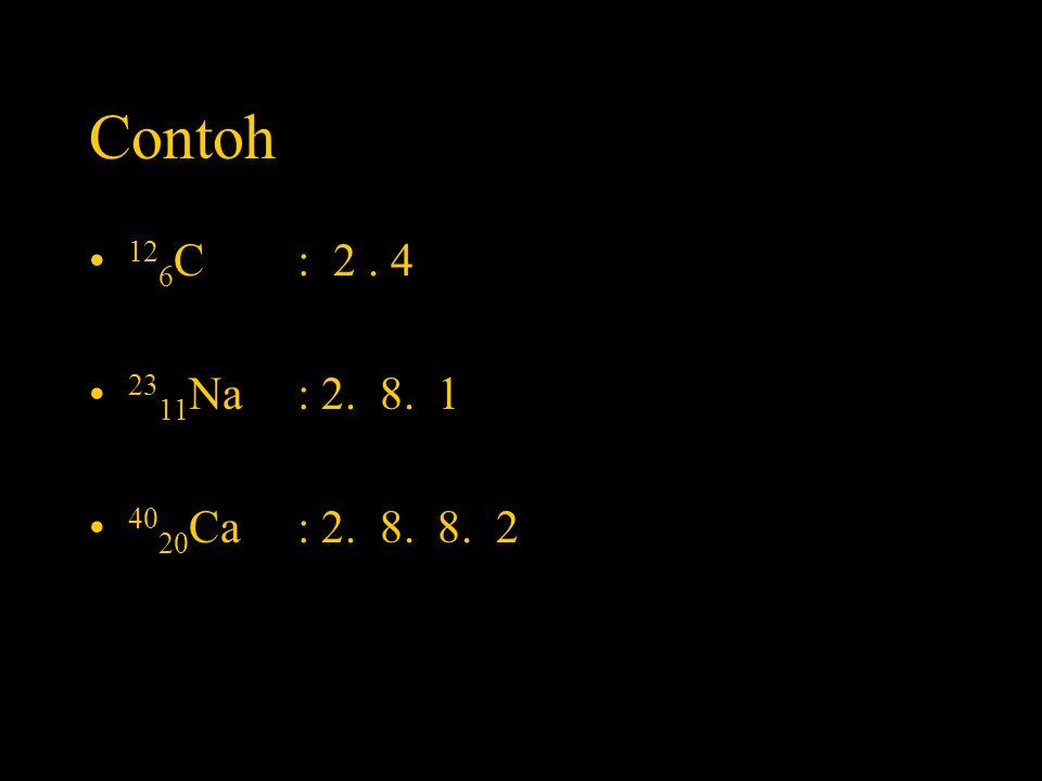 Contoh 126C : 2 . 4 2311Na : 2. 8. 1 4020Ca : 2. 8. 8. 2