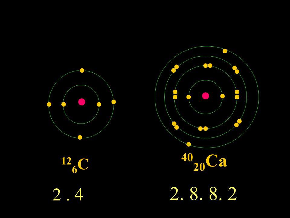 4020Ca 126C 2. 8. 8. 2 2 . 4