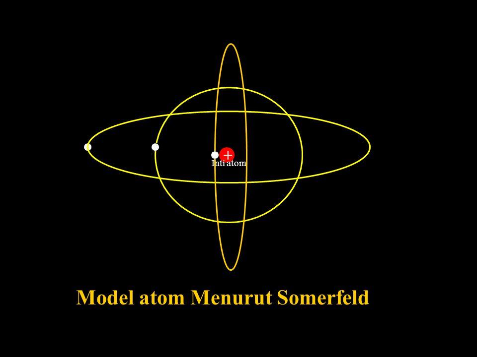 Model atom Menurut Somerfeld