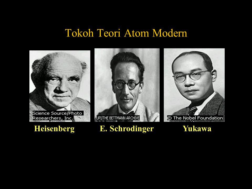 Tokoh Teori Atom Modern