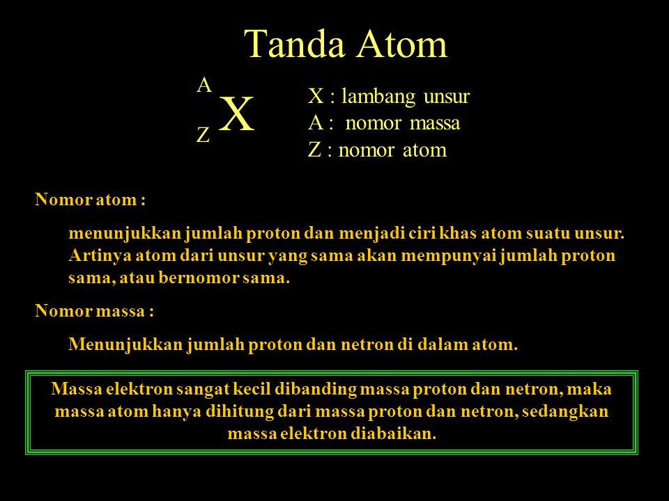 X Tanda Atom A X : lambang unsur A : nomor massa Z : nomor atom Z