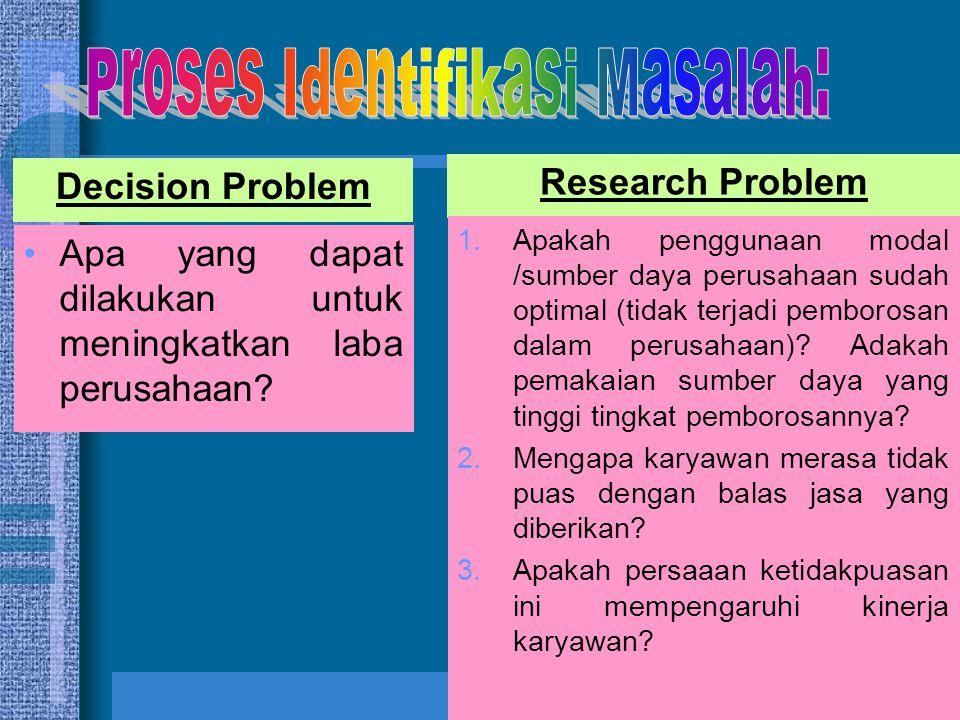 Proses Identifikasi Masalah: