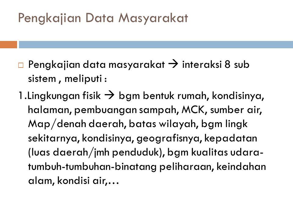 Pengkajian Data Masyarakat