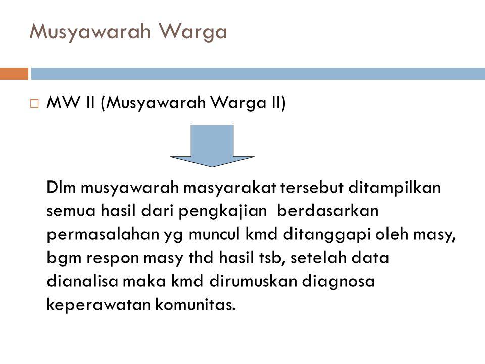 Musyawarah Warga MW II (Musyawarah Warga II)