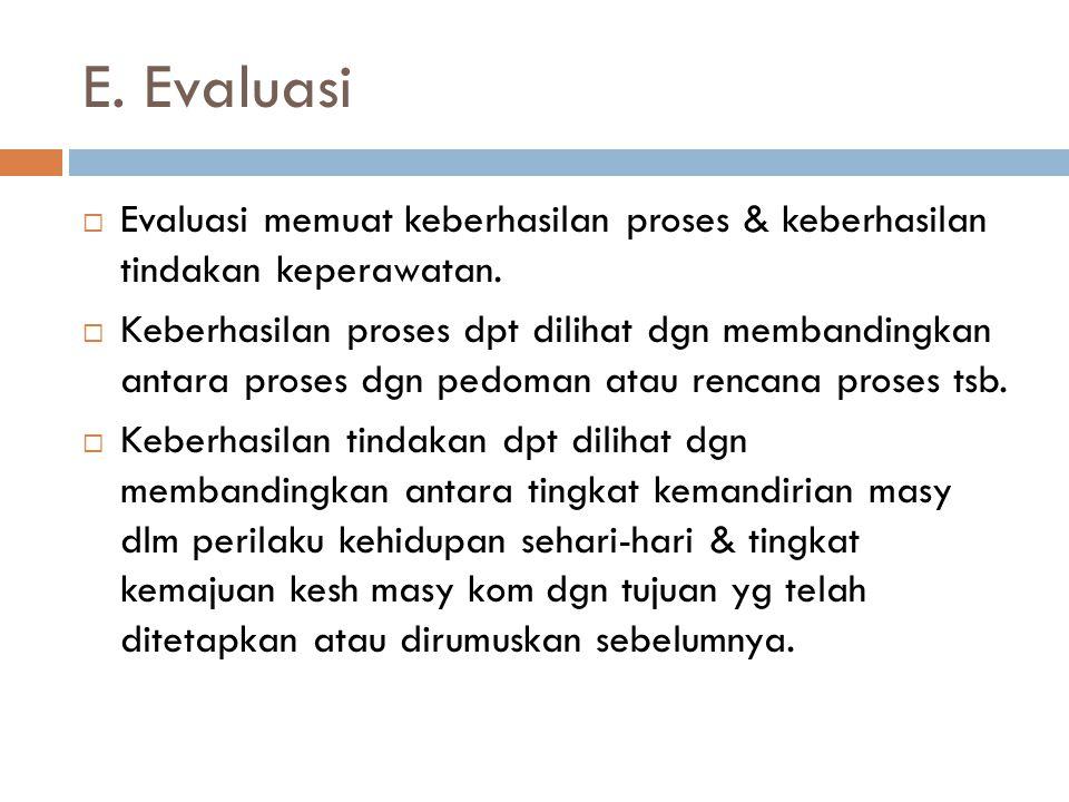 E. Evaluasi Evaluasi memuat keberhasilan proses & keberhasilan tindakan keperawatan.