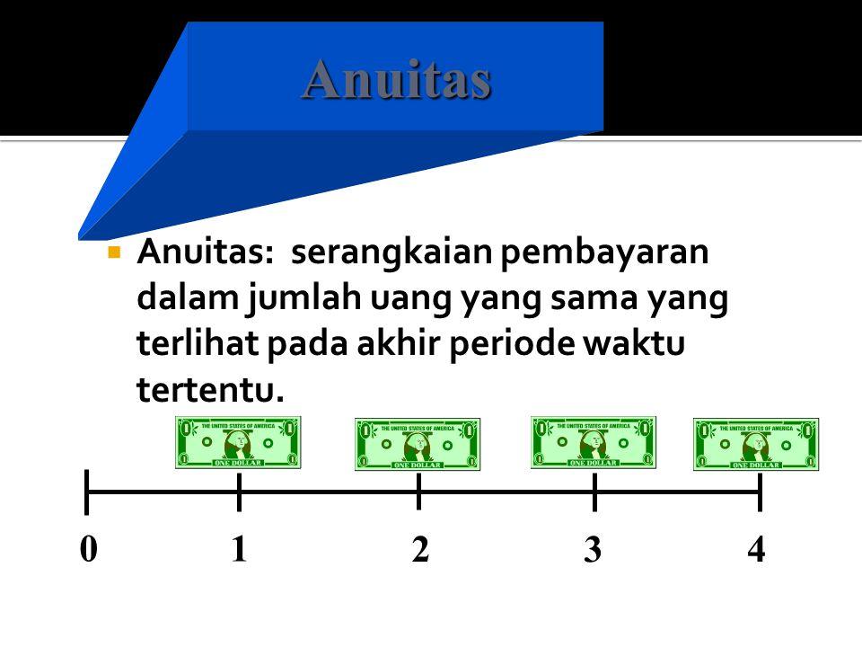 Anuitas Anuitas: serangkaian pembayaran dalam jumlah uang yang sama yang terlihat pada akhir periode waktu tertentu.