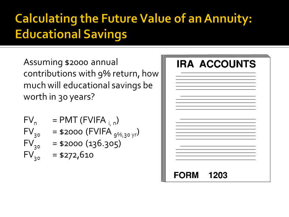 Calculating the Future Value of an Annuity: Educational Savings