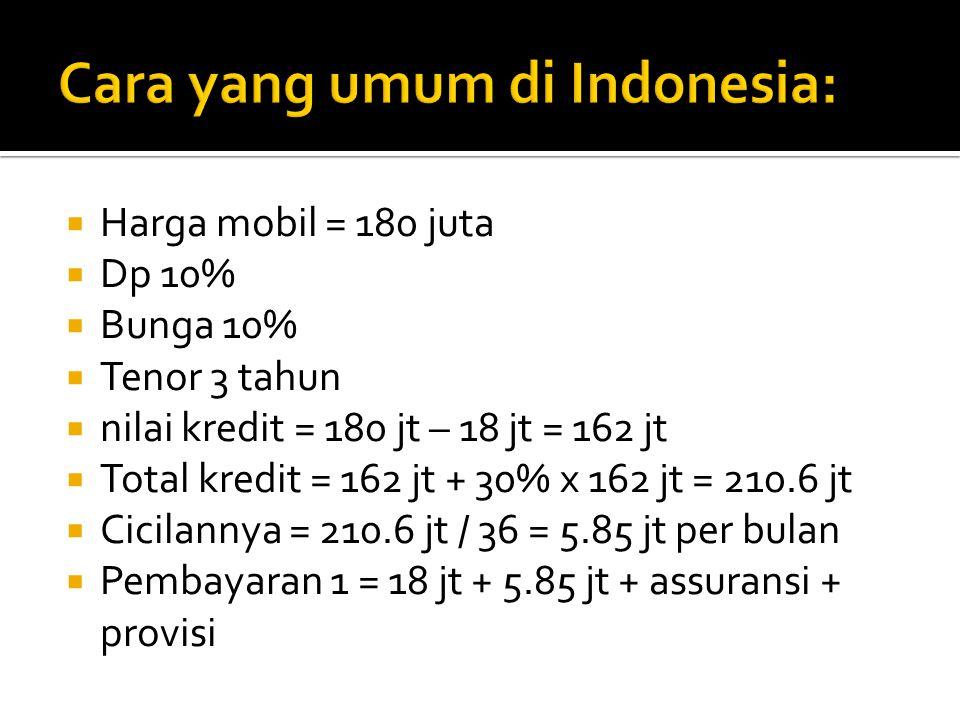 Cara yang umum di Indonesia: