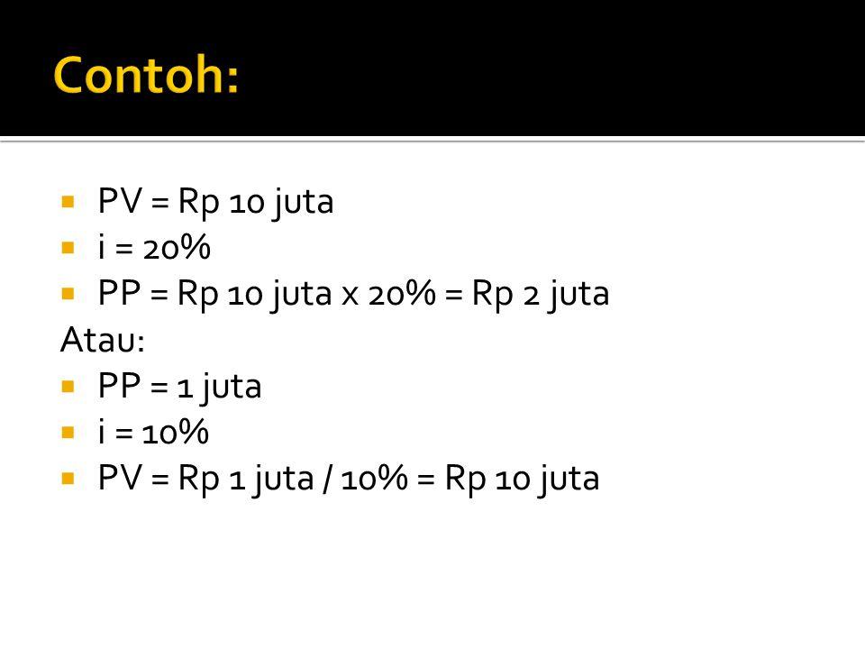 Contoh: PV = Rp 10 juta i = 20% PP = Rp 10 juta x 20% = Rp 2 juta