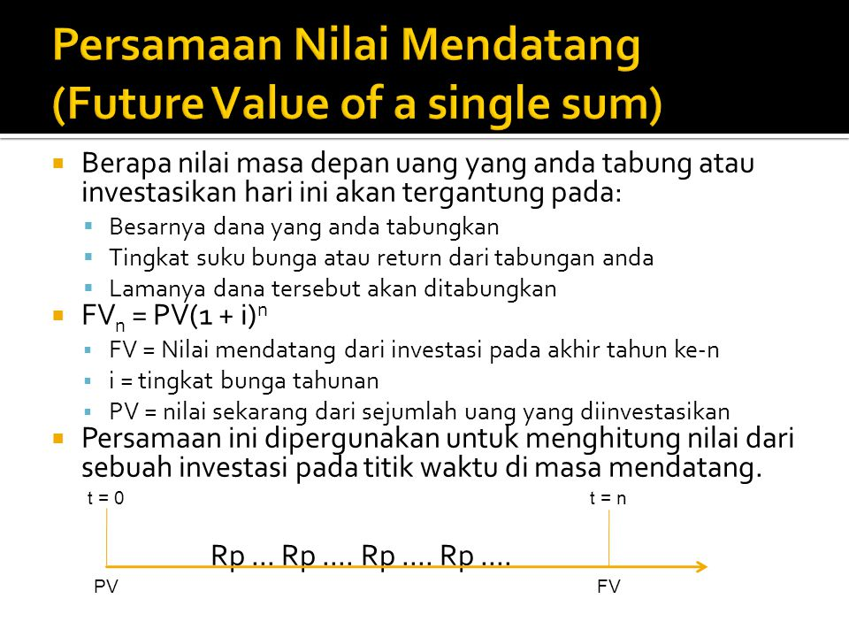 Persamaan Nilai Mendatang (Future Value of a single sum)