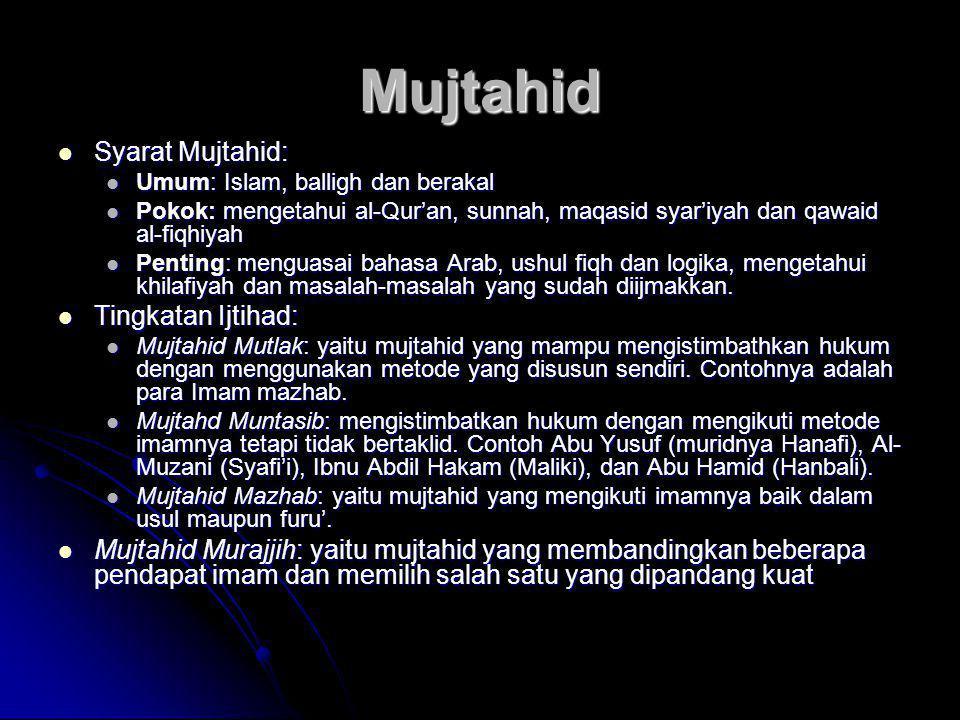 Mujtahid Syarat Mujtahid: Tingkatan Ijtihad: