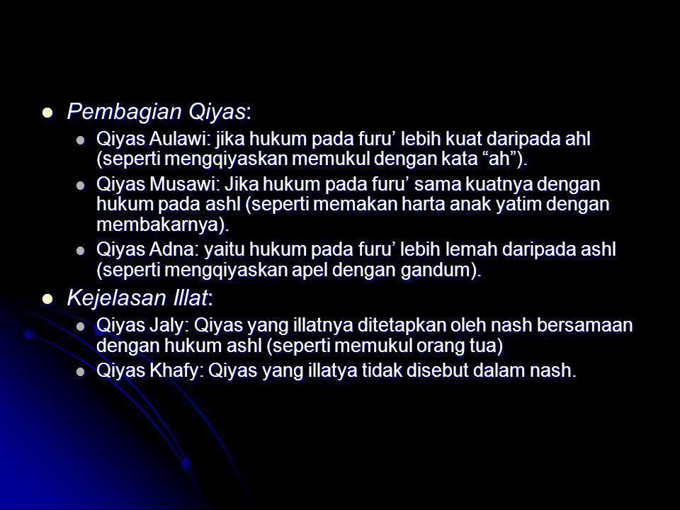 Pembagian Qiyas: Kejelasan Illat: