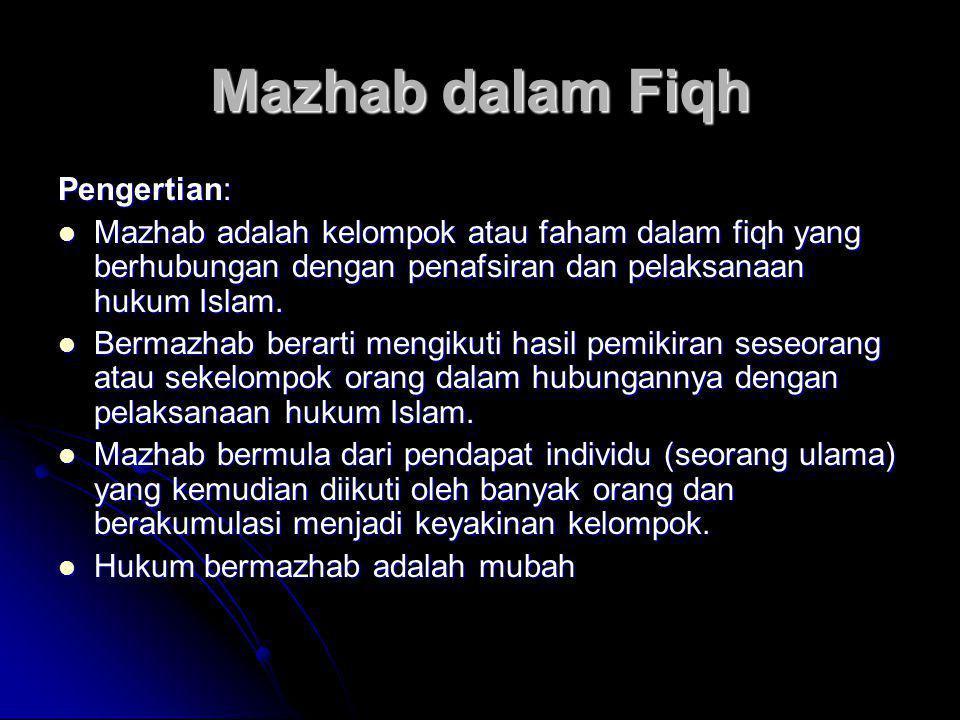 Mazhab dalam Fiqh Pengertian: