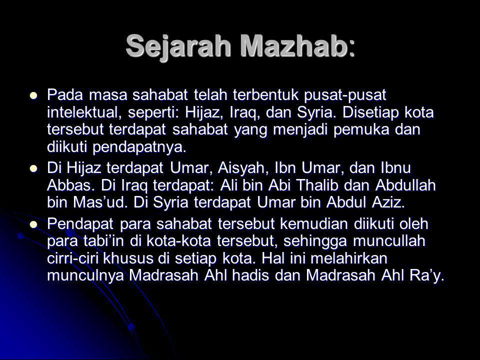 Sejarah Mazhab: